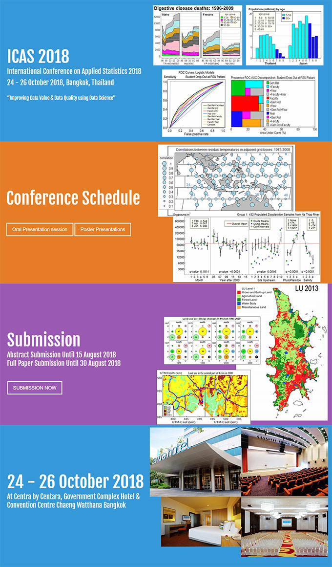 International Conference on Applied Statistics 2018